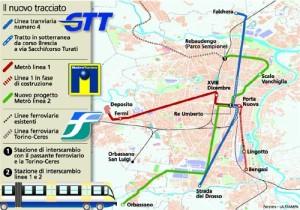 Urbanistica, la Torino che verrà