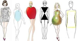 Body-shaming: l'armonia del brutto